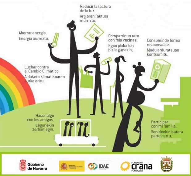 Cartel anunciador de la charla sobre Hogares Verdes